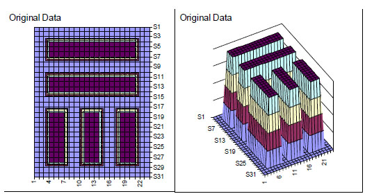 pseudo-image-data