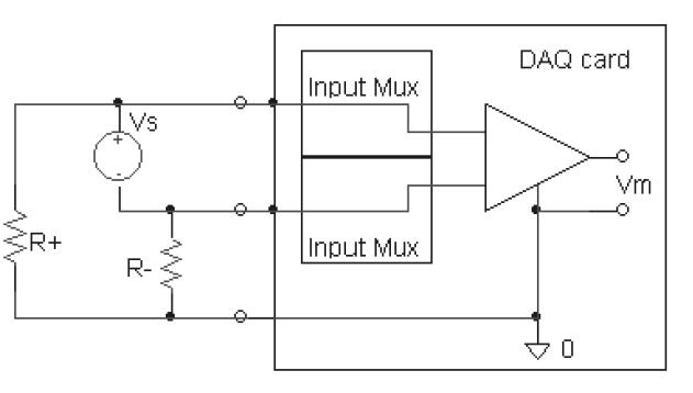 daq-card-internal-wiring