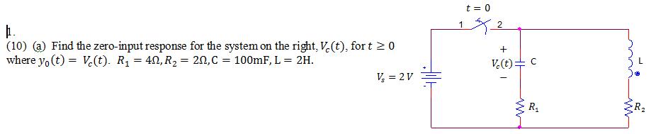 zero-input-response