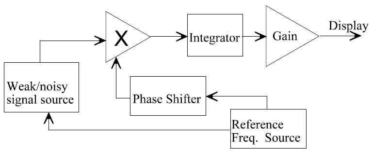 lock-in-amplifier-schematic